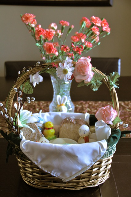 Blessing the Easter Basket