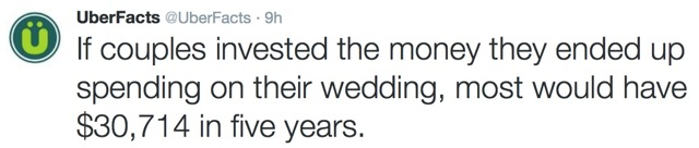 RD Wedding Investment