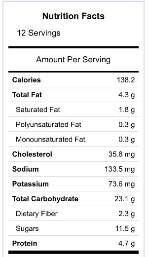 Banana Oat Greek Yogurt Muffin Nutrition