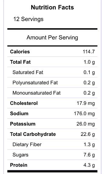 Blueberry Oat Greek Yogurt Muffin Nutrition. 0