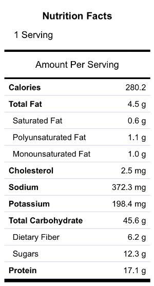 Nutrition Facts Blueberry Banana Greek Yogurt Pancakes