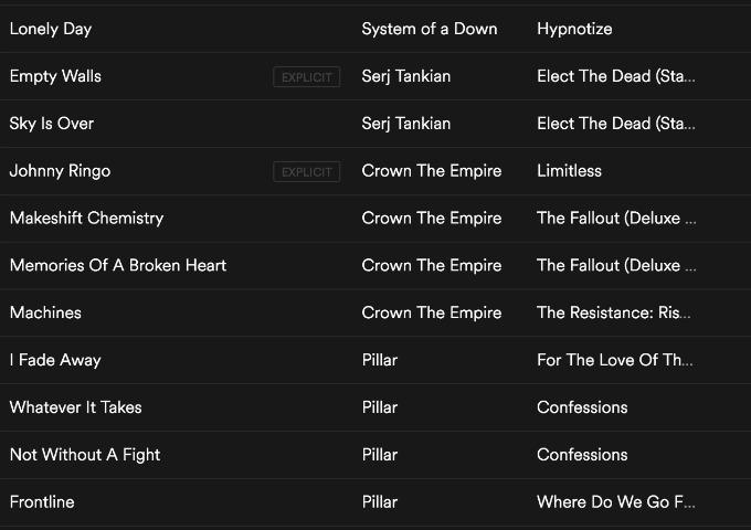 February Spotify