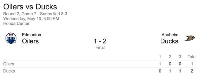 Poor Oilers